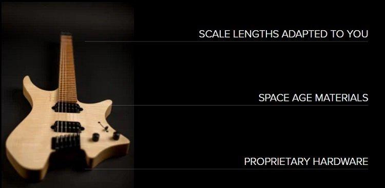 Best Strandberg Guitars
